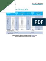 Inflación Mensual - INPC - IPC 2014