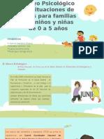 Apoyo Psicológicoen Situaciones deCrisis para familiascon niños y niñasde 0 a 5 años