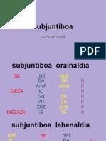 Nor.nori Nork Subjuntiboa