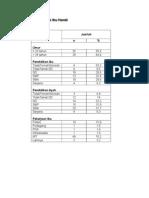 Karakteristik Ibu Hamil Survei Jeneponto 2014.docx