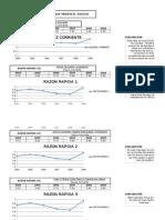 Evaluacion Ratios(1)
