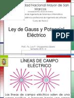 Gauss_2015-0