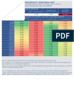 Tabela Impacto Adesao Simples Nacional