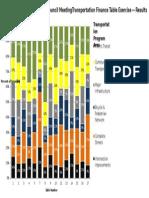 Results Slide Formatted