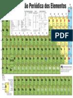 Tabela Periódica Formato Banner