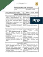 di_moderada.pdf