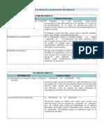 Anexo 1 Recomendaciones Para La Obtención y Preservación de Evidencia