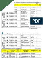 1conWQWQWWtroldeasistencia Trimestraldelosusuariosalauladeinnovacin 2011 110607001632 Phpapp02