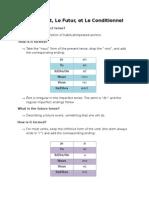 imparfait, futur, conditionnel study guide