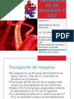 Transporte de Oxigeno y Co2