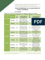 CONSERVACION-DE-FRUTAS-Y-HORTALIZAS (1).docx