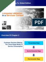 Ppt Chp2 Consumer Behavior