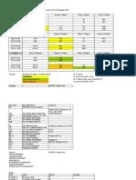 Update I Rencana Pelatnas II 47th ICHO Maret 2015 (1)