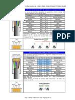 codigo colores cables de red.pdf