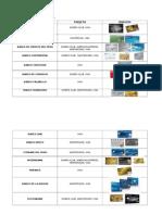 Tarjetas de Crédito Autorizadas en Perú