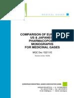 Comparison of European US Japanese Pharmacopoeia