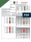 Espanha - Liga BBVA - Estatísticas da Jornada 24.pdf