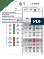 Espanha - Liga BBVA - Estatísticas da Jornada 25.pdf