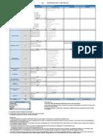 20140724 Perfil Diseno Mecanico y Materiales