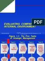 4.SM Ch04 Internal Environ
