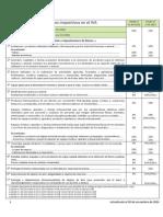 Nuevos_tipos_IVA actualizado nov 2014.pdf