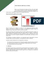 Estructura de Pilas o Stack