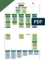 16.5 Estructura Orgaizacional - 2015 (Alcalde)