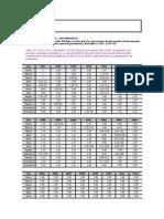 Indices y Tasas ACTIVA - Acordada 2357