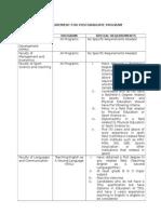Specific Requirement for Post Graduate Program