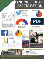 B31 hyperlocal infographic