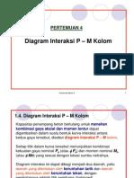 diagram-interaksi ppt.pdf