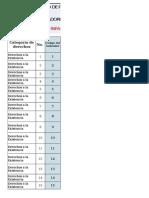 Rendicion Publica de Cuentas Territorial 2012 2015