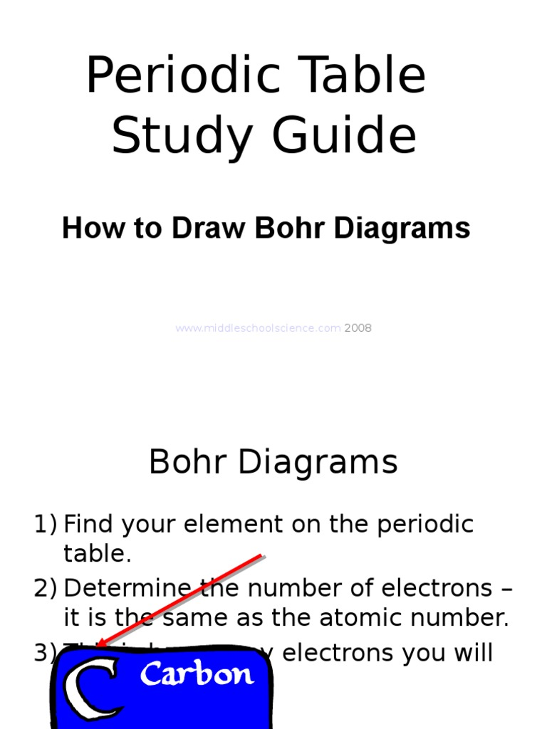 28 How To Draw A Bohr Diagram Manual Guide