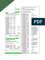Catatan Java (1)