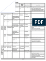Example of Partial Design FMEA on Pencil