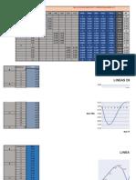 Lineas de Influencia AE VF - Grafico