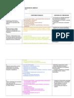 Diverdsificacion Del Dcb ( Comunicacion)