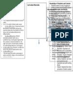 Arsenault Convergence Chart 2/6/15