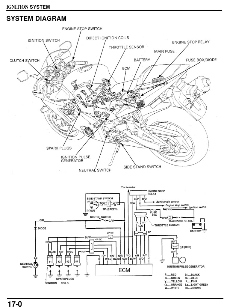 954 17 Ignition System Distributor Manual Transmission Clutch Diagram Parts Mpc