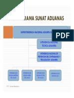 17. 08. 2014 Intendencias de Aduana - Proced. Aduaneros - Operadores Comercio Exterior