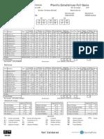 Box Score Gigantes vs Panteras