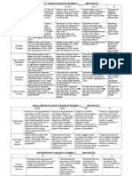 scientific paper presentation rubric