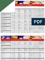 Rl Reco Fund Tracker 181214