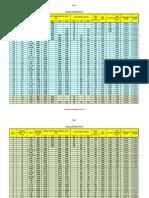 Casing Data Sheet