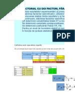Prelucrarea Datelor Experimentale 4rezolvat