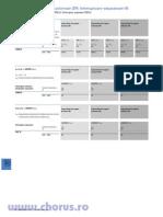 intreruptoare-automate-IZM-intreruptoare-separatoare-IN-eaton.pdf
