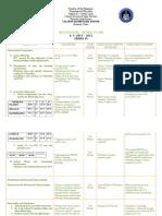 Individual Work Plan Sample
