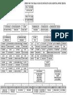 Struktur Organisasi Upt Rawat Inap Banjar Agung