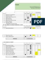 [SM-1] Group-4_Apple Case Porter Analysis