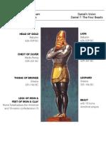 Dan01 Chart - Statue (Dan. 2) and Beasts (Dan. 7)